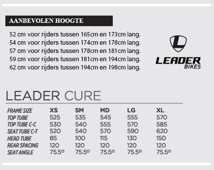 Leader Cure 2016 Frame - Blauw Caddy
